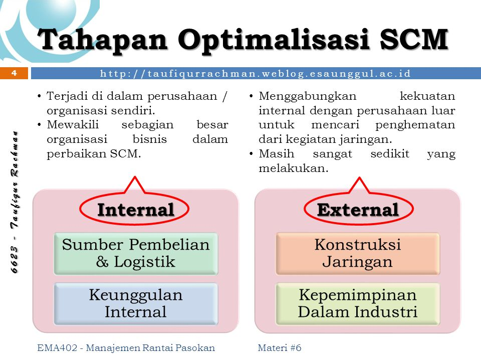 Tahapan Optimalisasi SCM