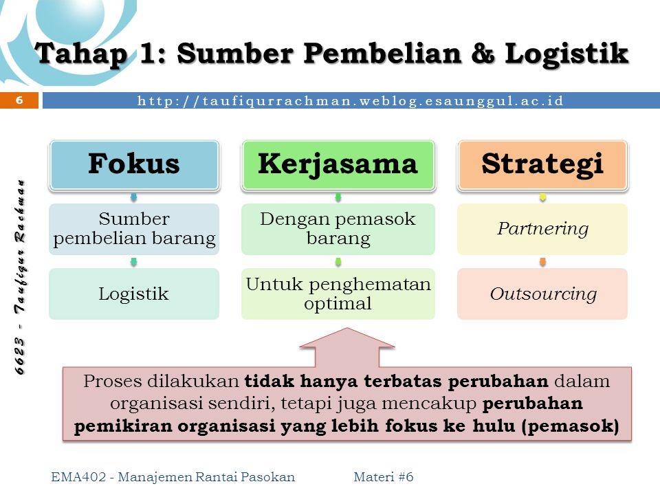 Tahap 1: Sumber Pembelian & Logistik