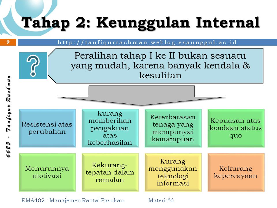 Tahap 2: Keunggulan Internal