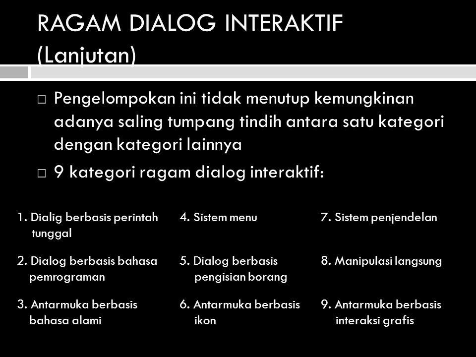 RAGAM DIALOG INTERAKTIF (Lanjutan)