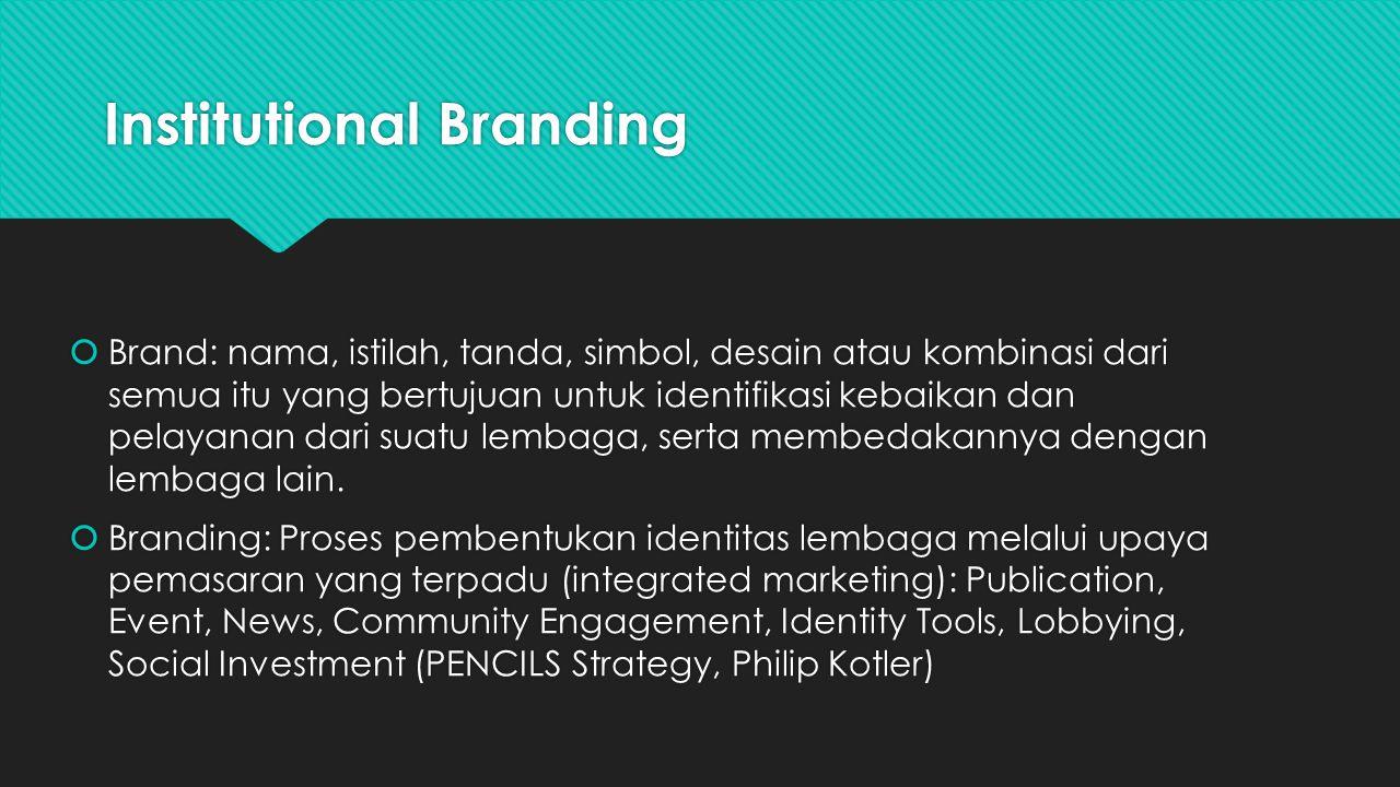 Institutional Branding