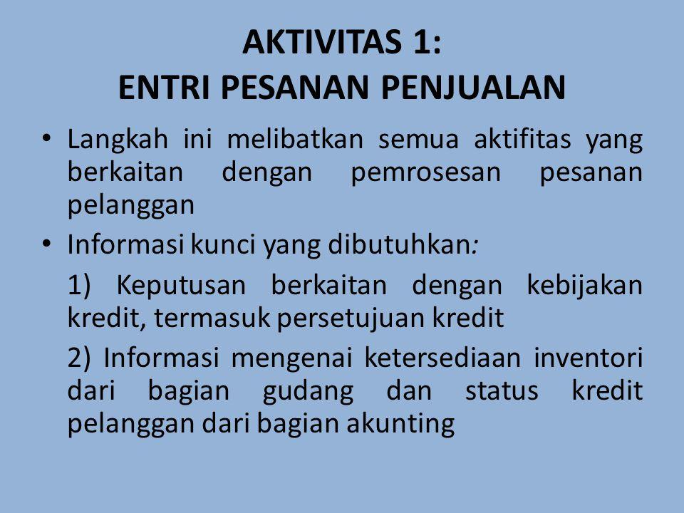 AKTIVITAS 1: ENTRI PESANAN PENJUALAN