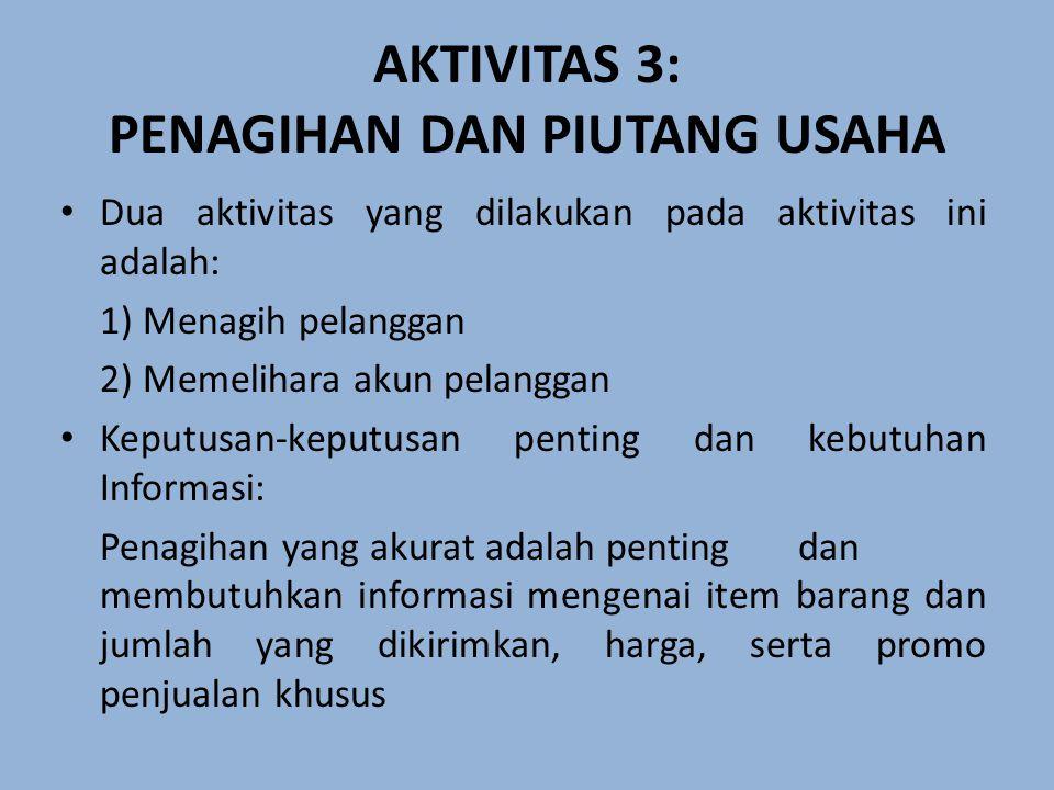 AKTIVITAS 3: PENAGIHAN DAN PIUTANG USAHA