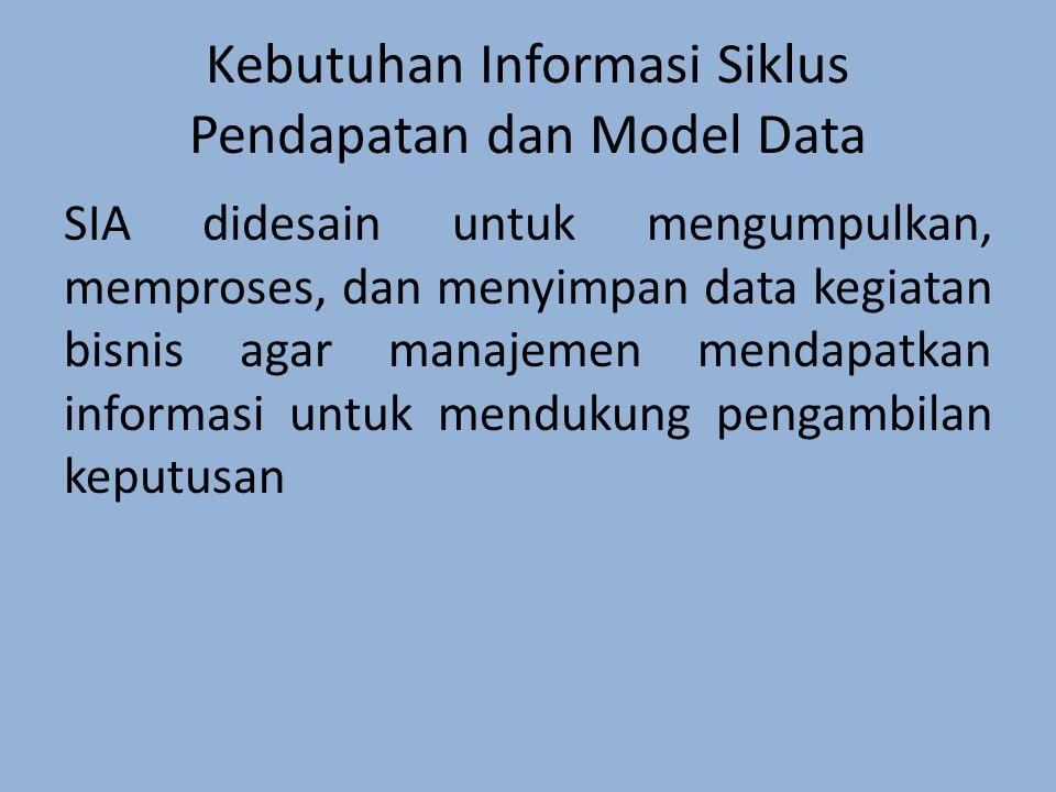 Kebutuhan Informasi Siklus Pendapatan dan Model Data