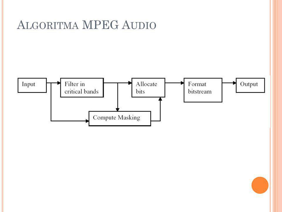 Algoritma MPEG Audio