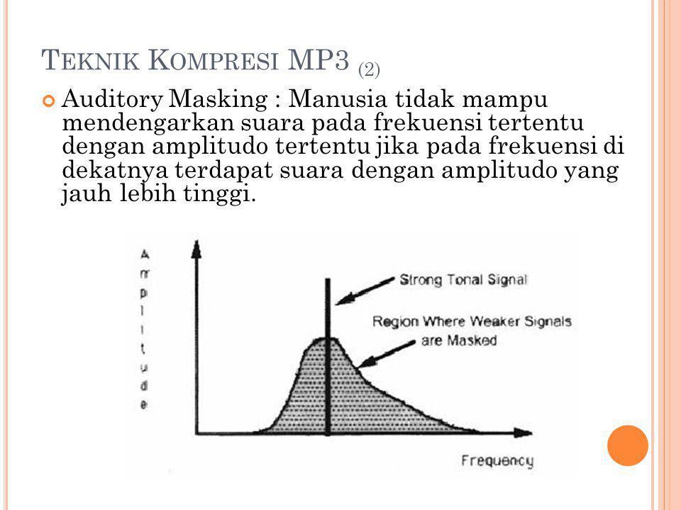Teknik Kompresi MP3 (2)