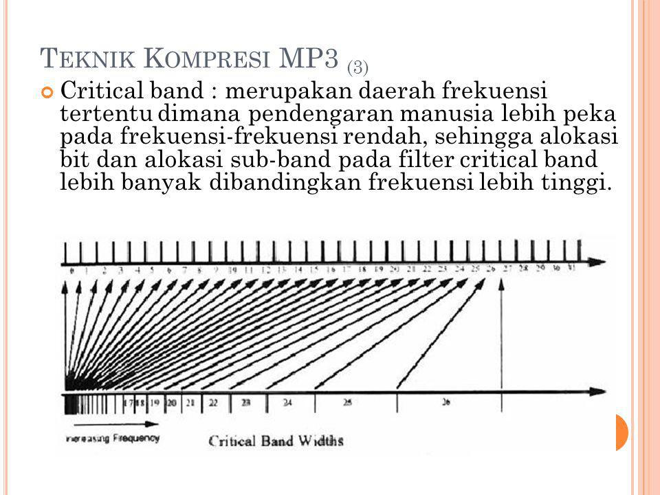 Teknik Kompresi MP3 (3)