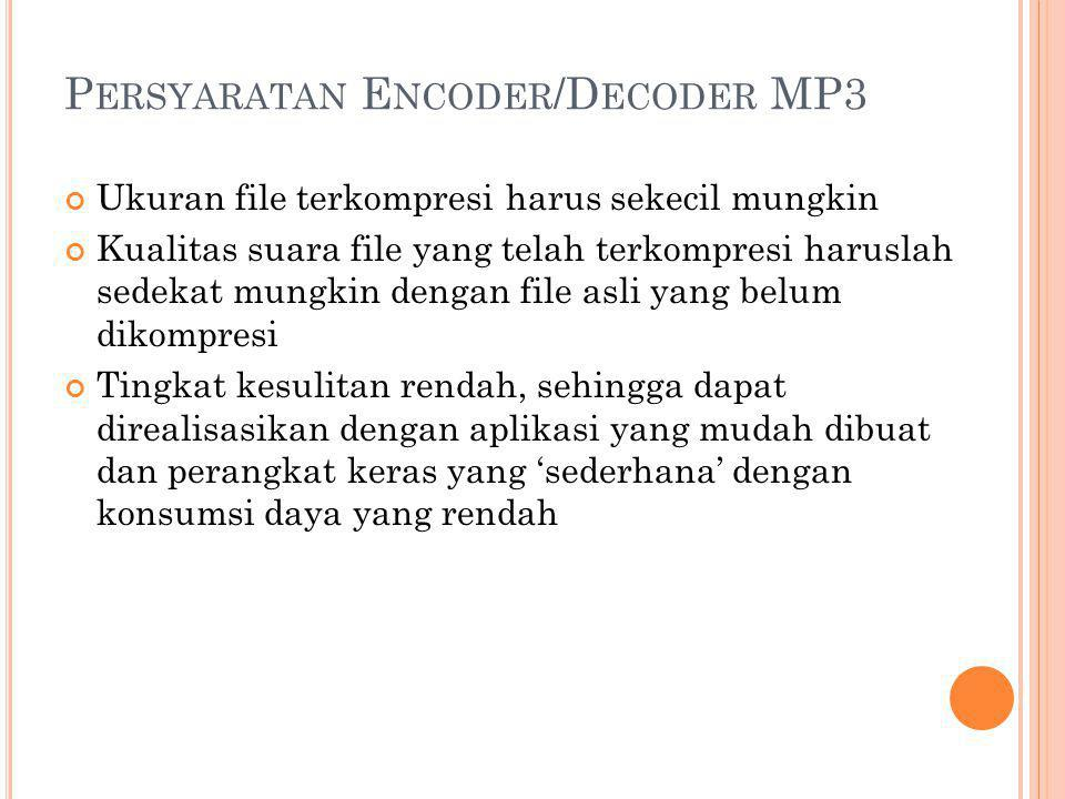 Persyaratan Encoder/Decoder MP3