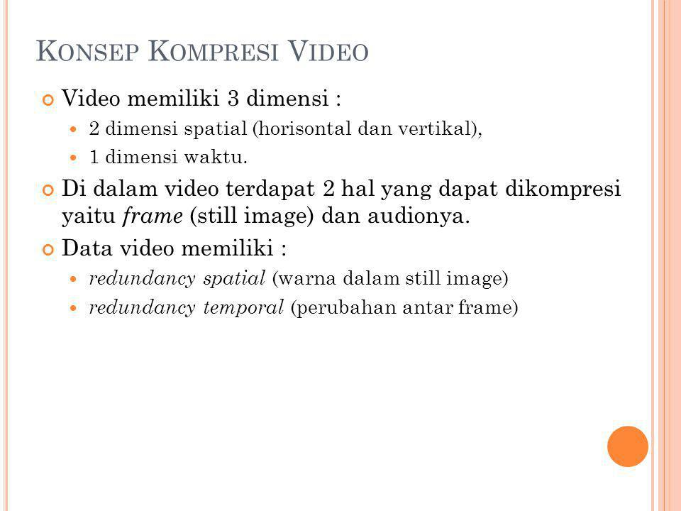 Konsep Kompresi Video Video memiliki 3 dimensi :