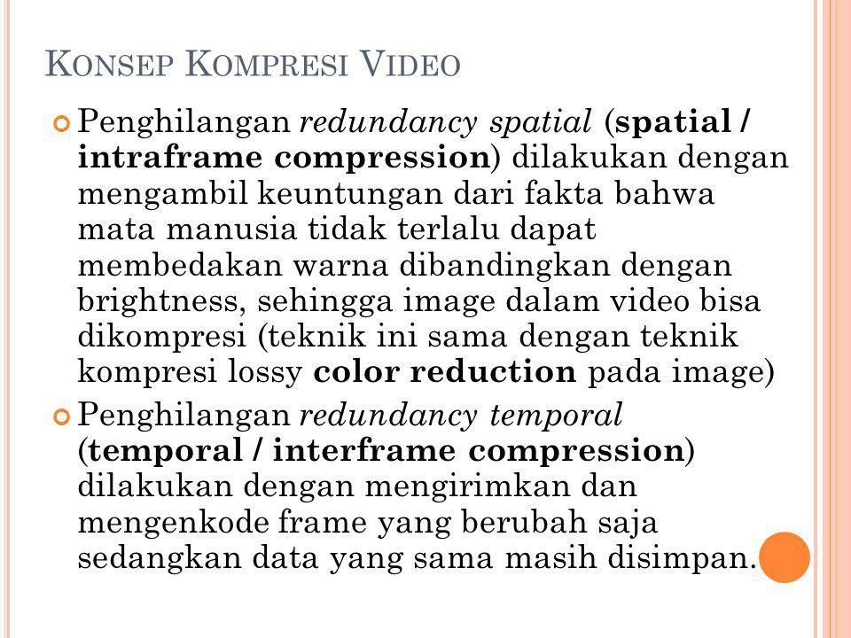 Konsep Kompresi Video