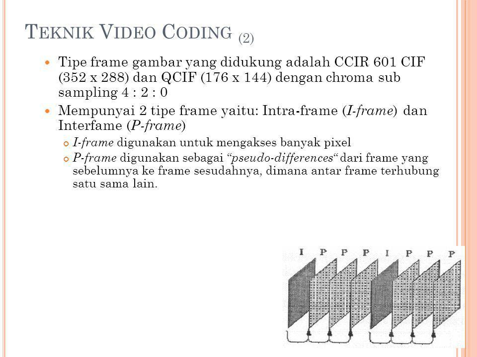 Teknik Video Coding (2) Tipe frame gambar yang didukung adalah CCIR 601 CIF (352 x 288) dan QCIF (176 x 144) dengan chroma sub sampling 4 : 2 : 0.