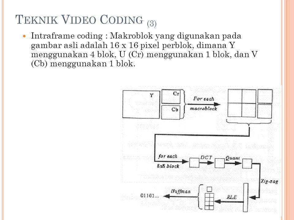 Teknik Video Coding (3)