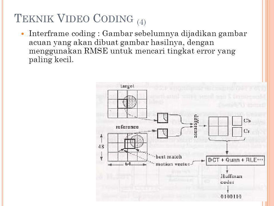 Teknik Video Coding (4)