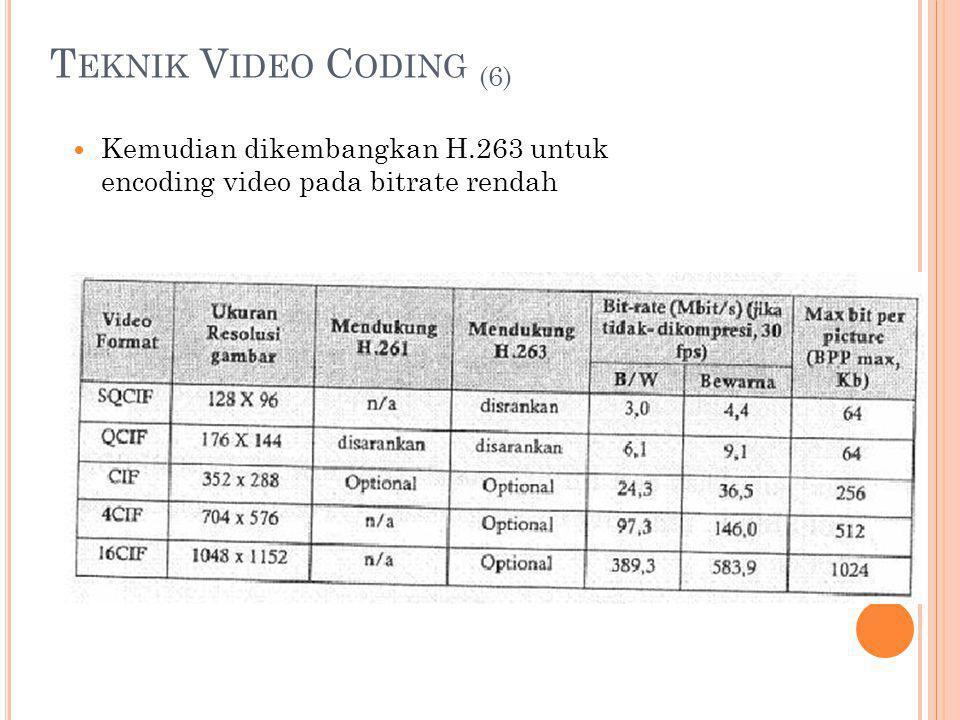 Teknik Video Coding (6) Kemudian dikembangkan H.263 untuk encoding video pada bitrate rendah