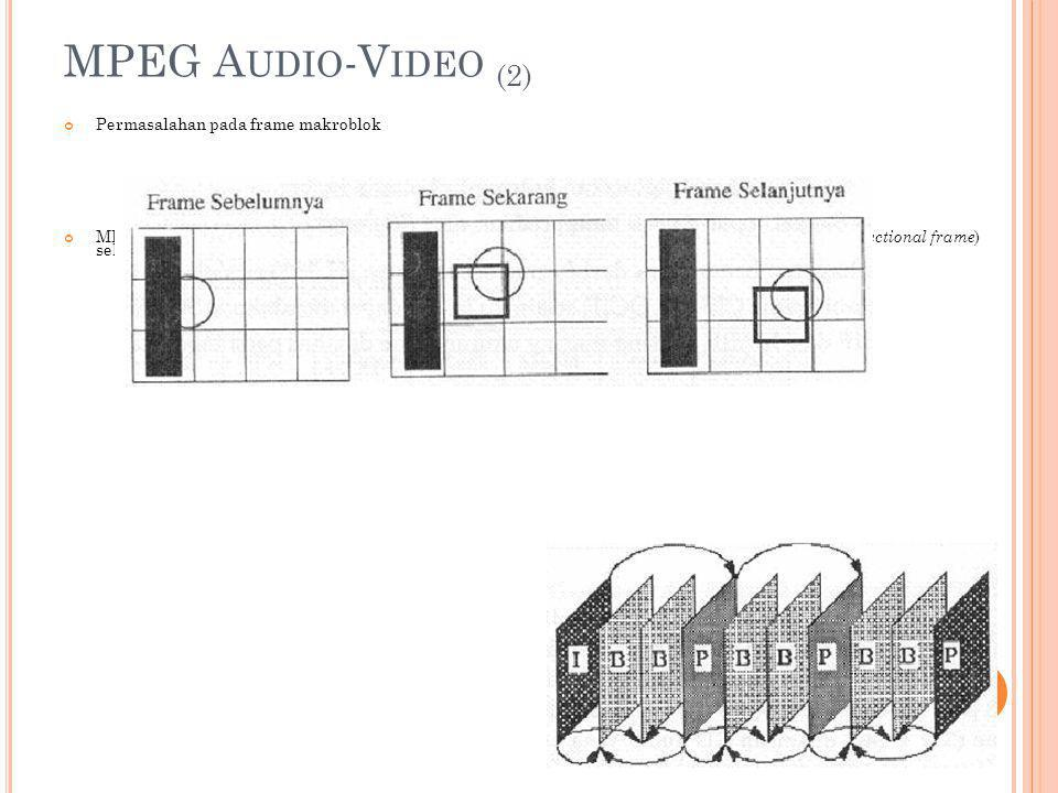 MPEG Audio-Video (2) Permasalahan pada frame makroblok
