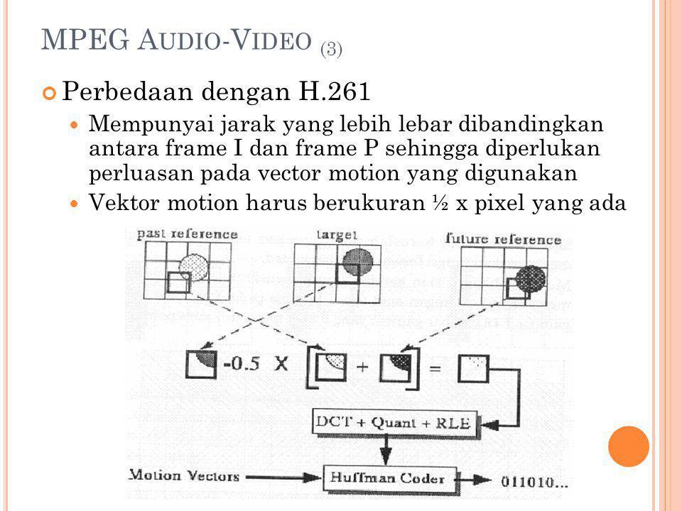 MPEG Audio-Video (3) Perbedaan dengan H.261