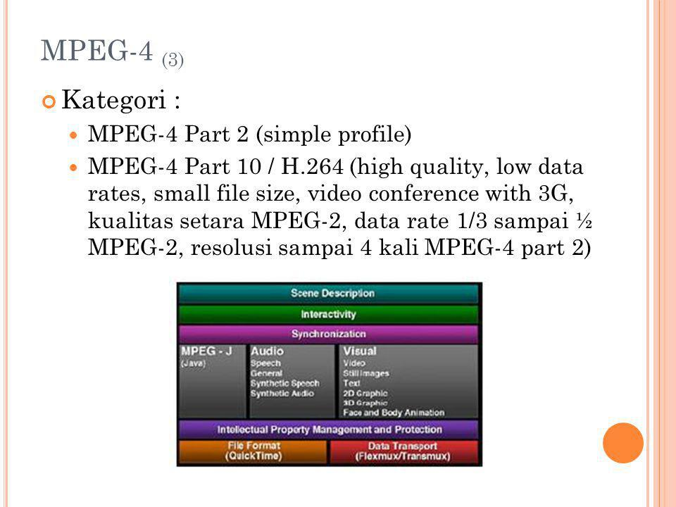 MPEG-4 (3) Kategori : MPEG-4 Part 2 (simple profile)
