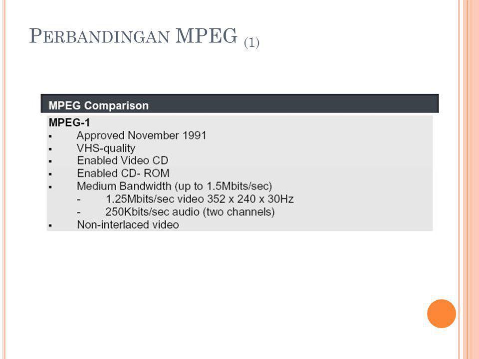 Perbandingan MPEG (1)
