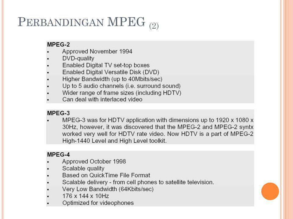 Perbandingan MPEG (2)