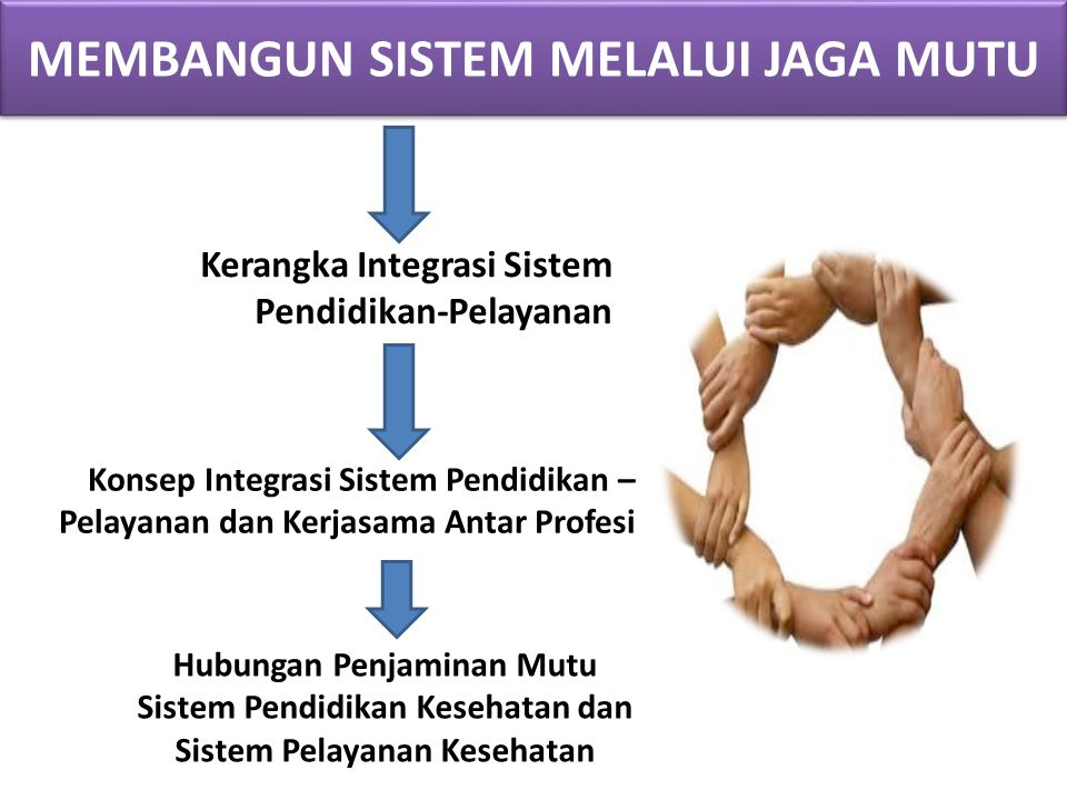 Kerangka Integrasi Sistem Pendidikan-Pelayanan