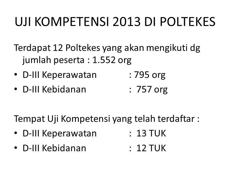 UJI KOMPETENSI 2013 DI POLTEKES