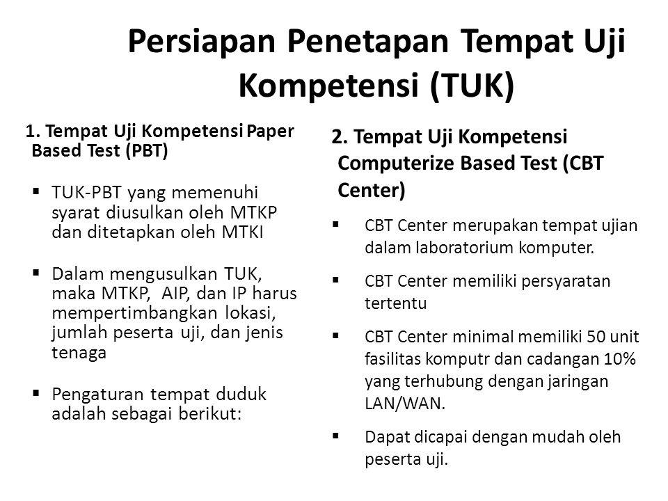 Persiapan Penetapan Tempat Uji Kompetensi (TUK)