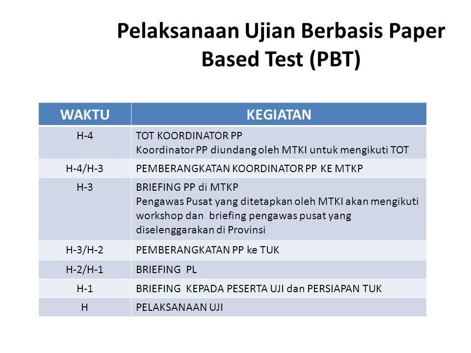 Pelaksanaan Ujian Berbasis Paper Based Test (PBT)