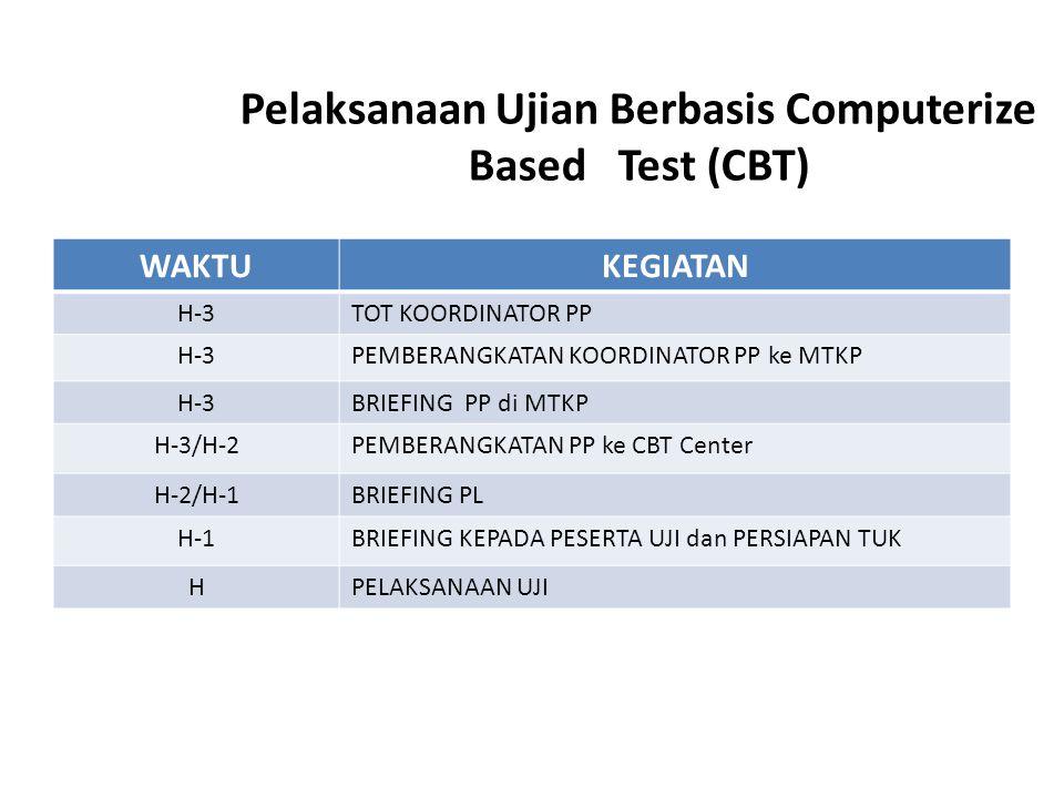 Pelaksanaan Ujian Berbasis Computerize Based Test (CBT)