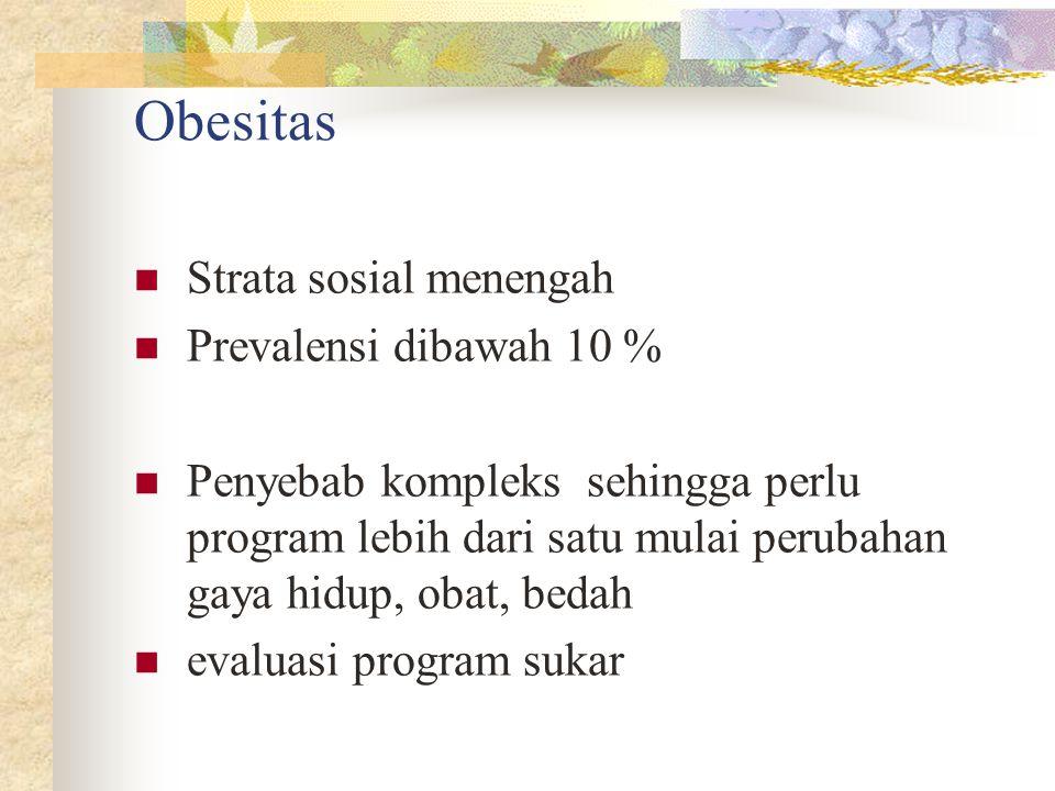 Obesitas Strata sosial menengah Prevalensi dibawah 10 %