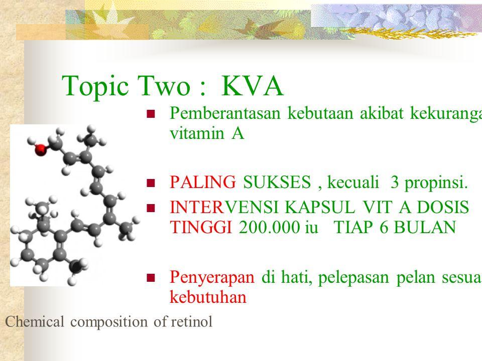 Topic Two : KVA Pemberantasan kebutaan akibat kekurangan vitamin A