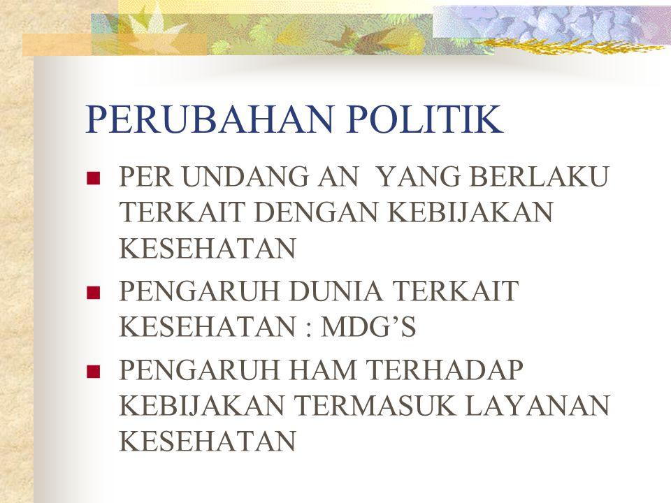 PERUBAHAN POLITIK PER UNDANG AN YANG BERLAKU TERKAIT DENGAN KEBIJAKAN KESEHATAN. PENGARUH DUNIA TERKAIT KESEHATAN : MDG'S.