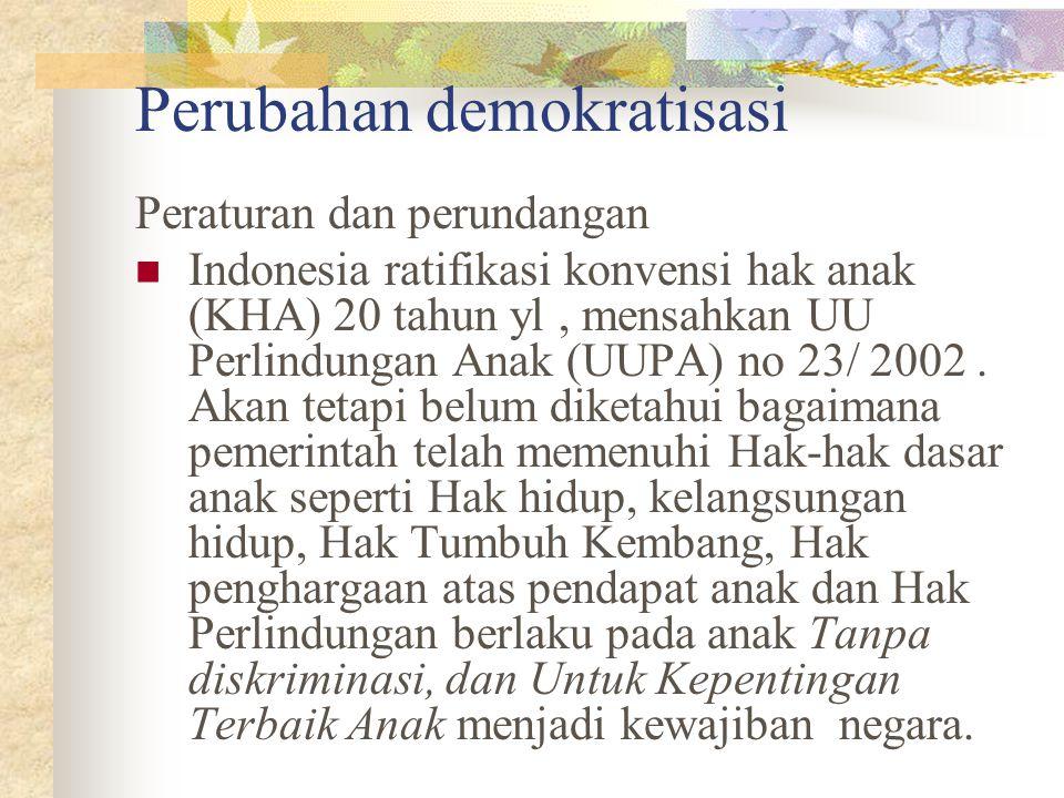 Perubahan demokratisasi