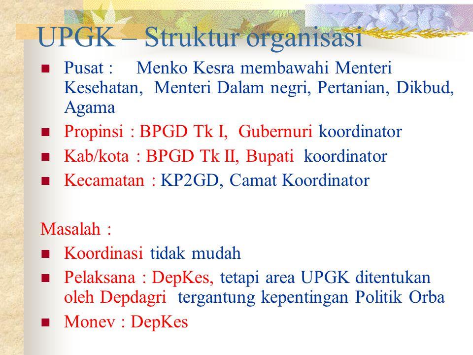UPGK – Struktur organisasi