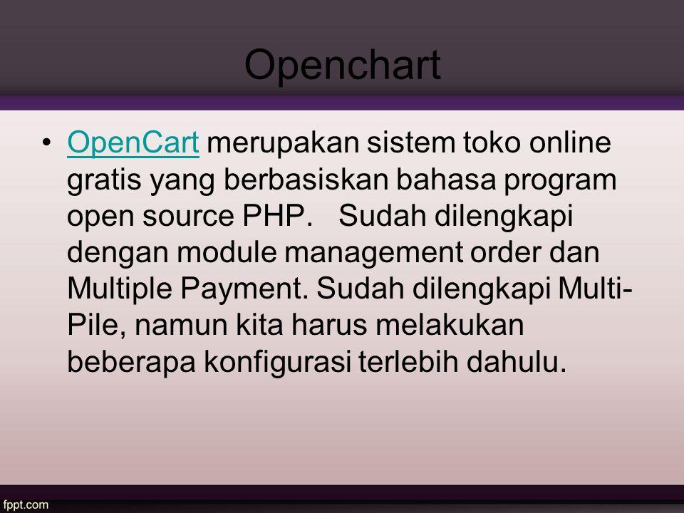 Openchart