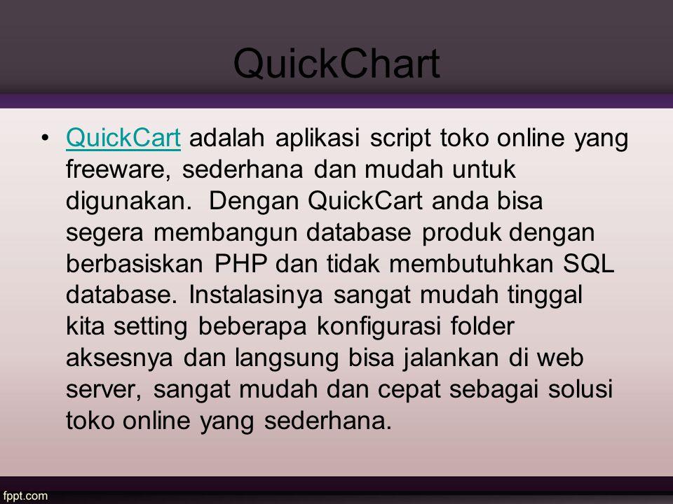 QuickChart