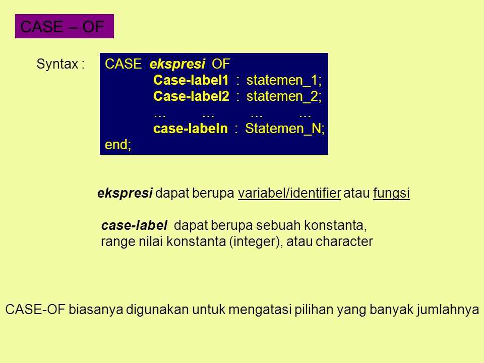 CASE – OF Syntax : CASE ekspresi OF Case-label1 : statemen_1;