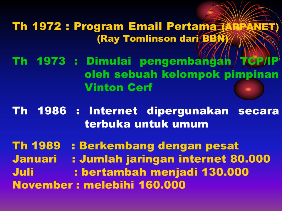Th 1972 : Program Email Pertama (ARPANET) (Ray Tomlinson dari BBN)