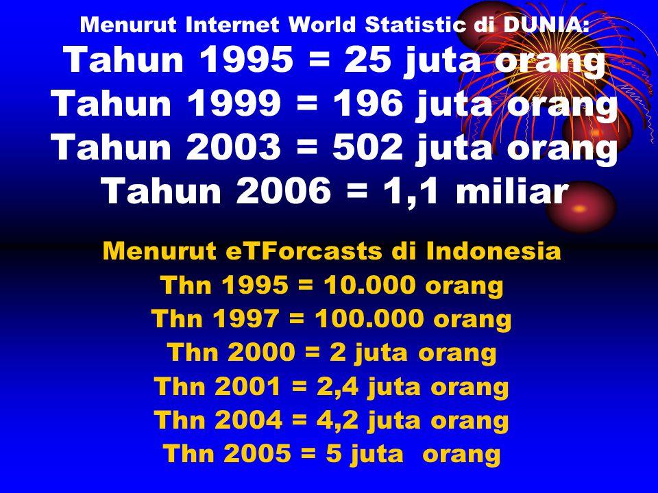 Menurut eTForcasts di Indonesia