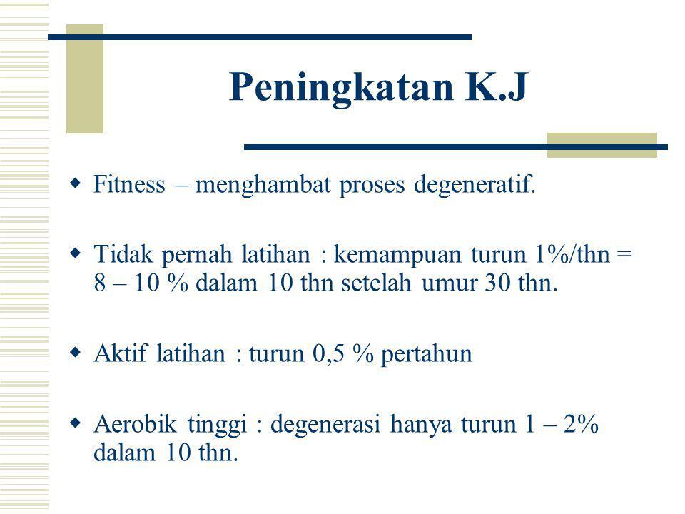 Peningkatan K.J Fitness – menghambat proses degeneratif.