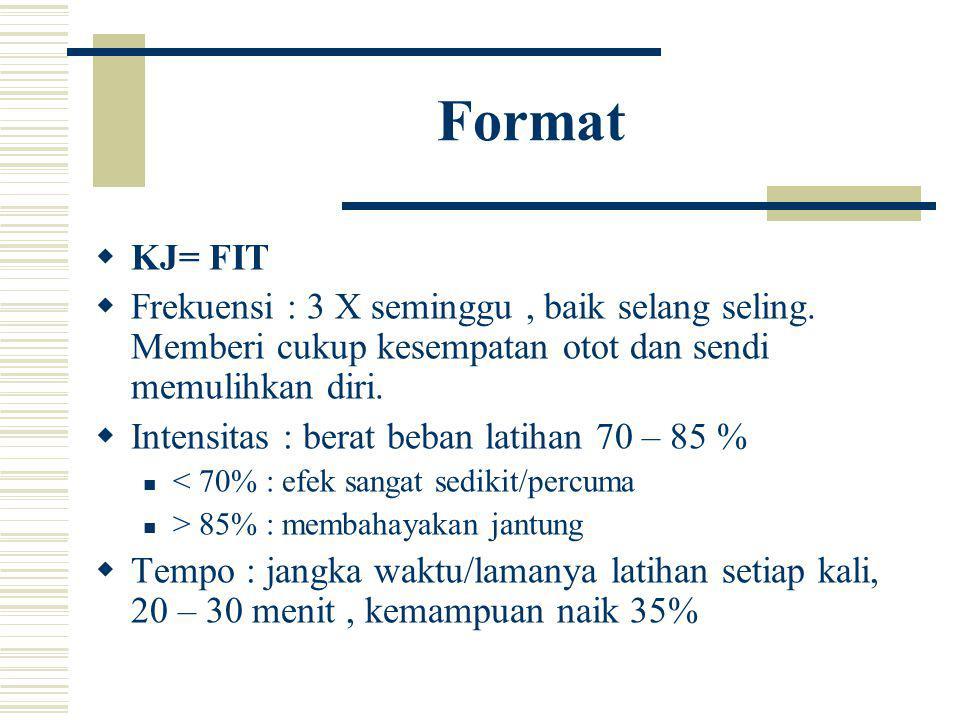 Format KJ= FIT Frekuensi : 3 X seminggu , baik selang seling. Memberi cukup kesempatan otot dan sendi memulihkan diri.