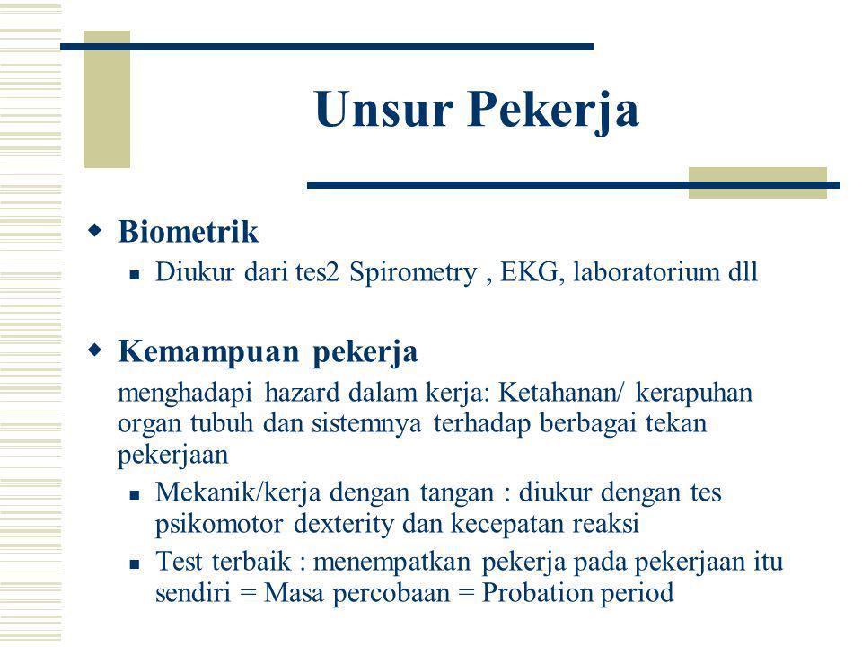 Unsur Pekerja Biometrik Kemampuan pekerja