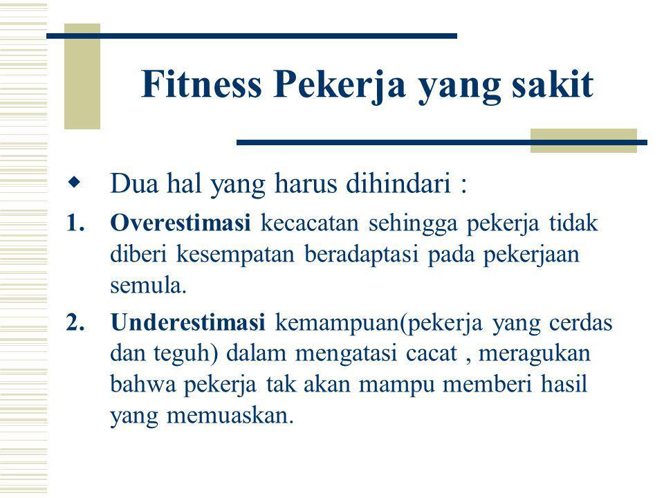 Fitness Pekerja yang sakit