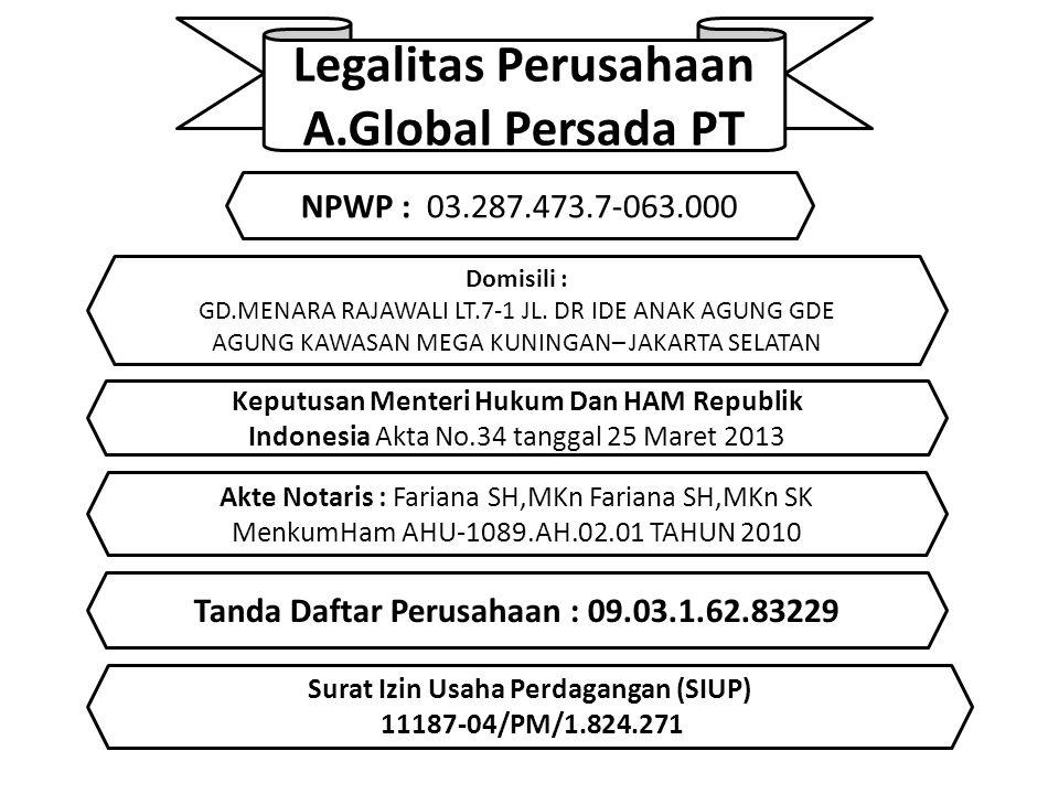 Legalitas Perusahaan A.Global Persada PT