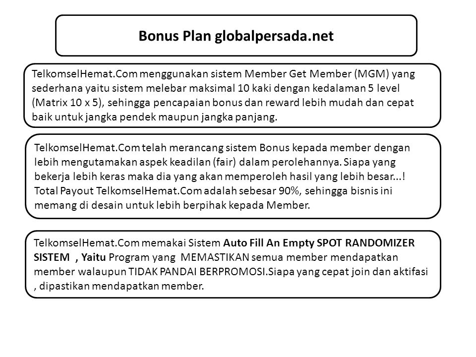 Bonus Plan globalpersada.net