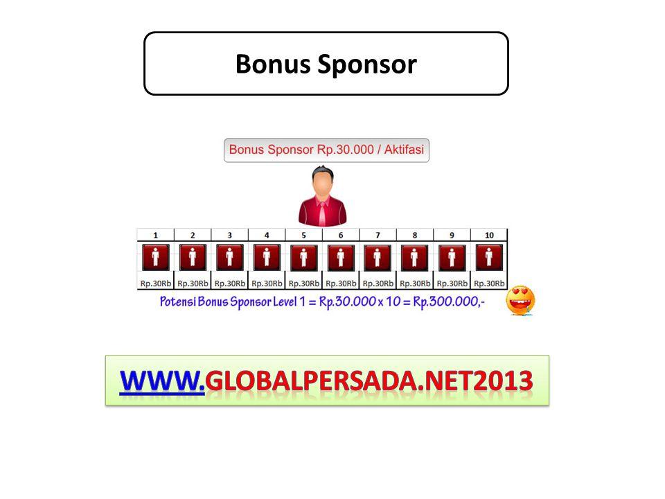 Bonus Sponsor WWW.GLOBALPERSADA.NET2013