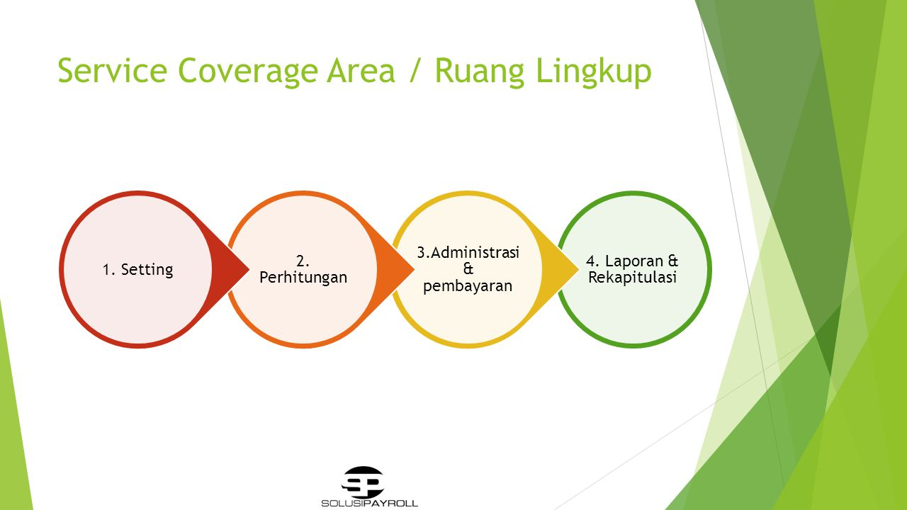 Service Coverage Area / Ruang Lingkup