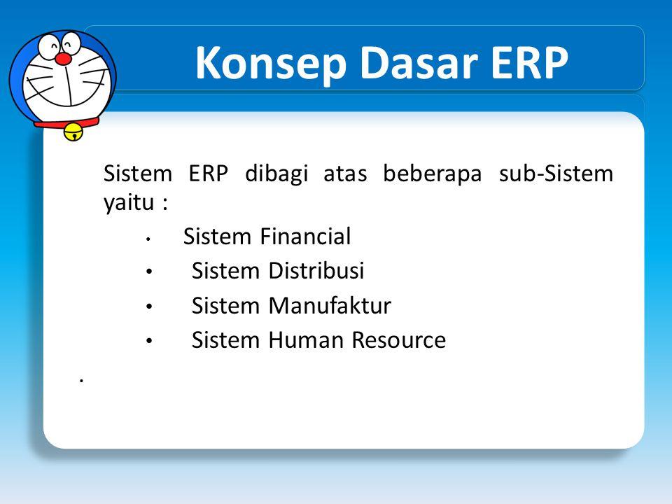 Konsep Dasar ERP Sistem ERP dibagi atas beberapa sub-Sistem yaitu :