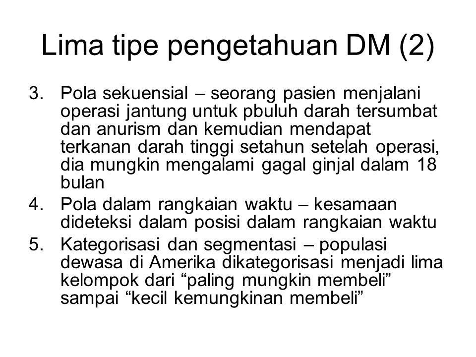 Lima tipe pengetahuan DM (2)