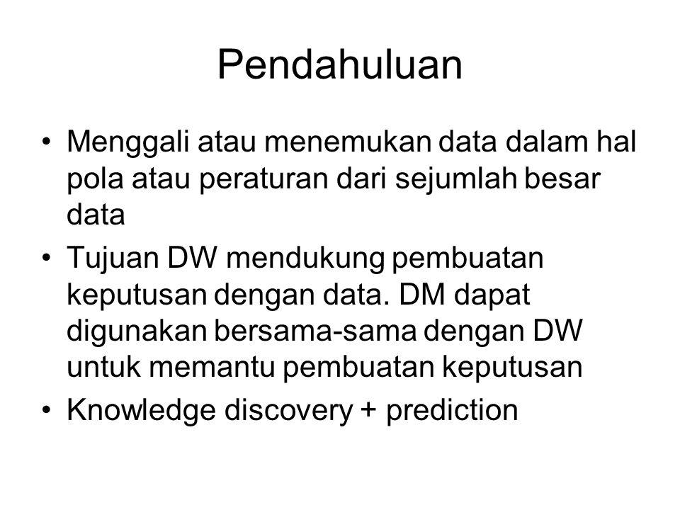 Pendahuluan Menggali atau menemukan data dalam hal pola atau peraturan dari sejumlah besar data.