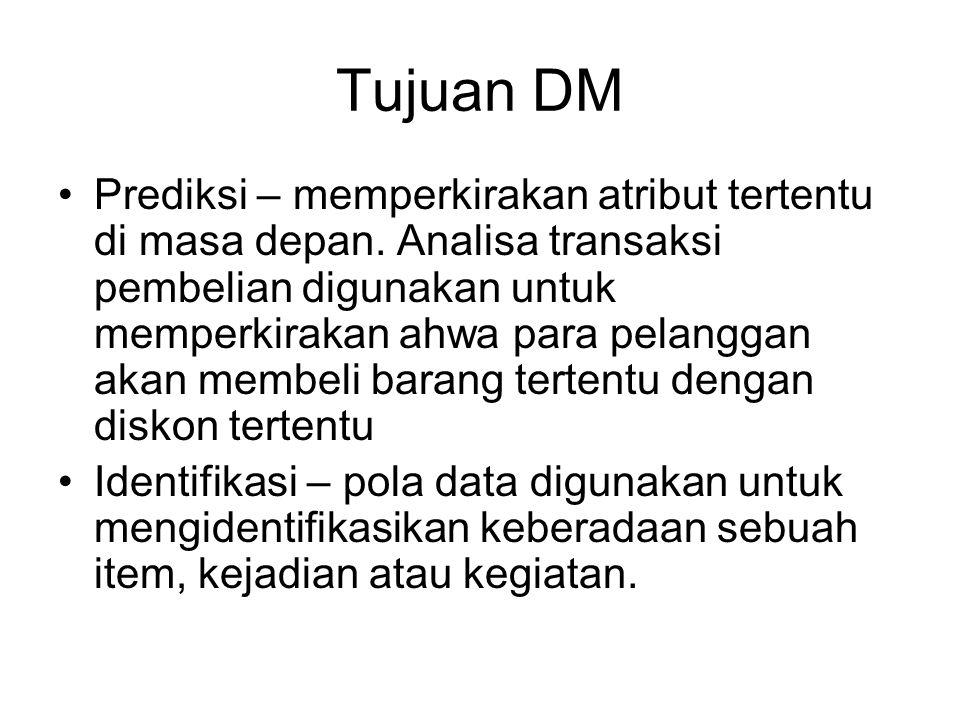Tujuan DM
